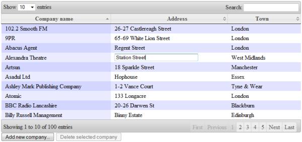 Datatables – filtrar datos en tabla html